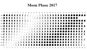 Moon Phase Calendar Sept 2018 Calendar Template