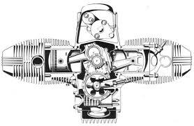 bmw boxer engine plans home model engine machinist