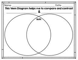 A Blank Venn Diagram Venn Diagram Blank Freebie By Love Believe Teach With Jo Ellen
