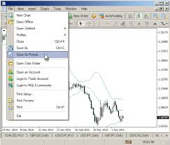 Save A Chart As A Template Save Templates Profiles And Price Charts Image Files On Mt4