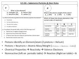 Protons Identify an Element/atom (2 protons = Helium) - ppt download