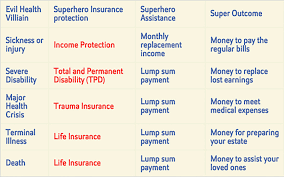 allstate car insurance card best of paring life insurance quotes