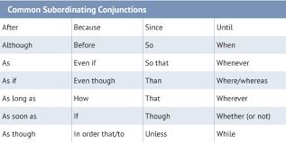 Unv 100 Chapter Ten Grammar Punctuation And Conversations