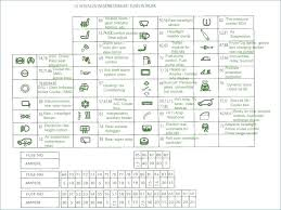 2003 bmw 530i fuse box diagram freddryer co 2001 bmw 525i fuse box diagram at Bmw 525i Fuse Box Diagrams