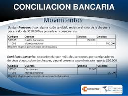 Conciliacin Bancaria Conciliacion Bancaria