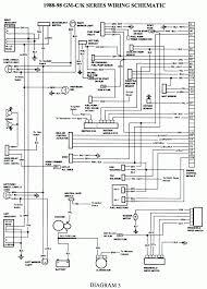 1978 gm truck wiring diagram 1978 chevy truck wiring diagram 86 Chevy Truck Wiring Harness 86 chevy ignition wiring car wiring diagram download cancross co 1978 gm truck wiring diagram chevy 68 chevy truck wiring harness
