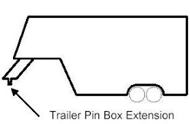 fifth wheel trailer hitch information and installation tips extended pin box fifth wheel