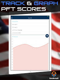 Navy Prt Score Chart Navy Prt Calculator Us Navy Pfa Calculator Bca On The