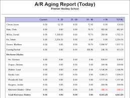 Ar Aging Reports Quickbooks A R Aging Report How To Schedule Automatic Email Every Day