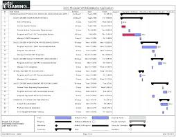 Project Timeline Classy Project Implementation Plan Template Powerpoint Beautiful Timeline