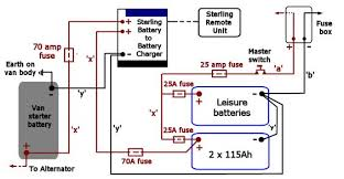 rv electric step wiring diagram images diagram kwikee steps 12 volt wiring diagram campervan electrics solar for