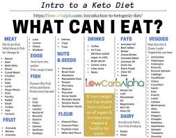 Keto Chart What To Eat Introduction To Ketogenic Diet A Simple Intro To Ketosis