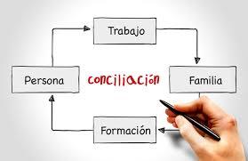 Conciliación laboral y familiar, medidas, limitaciones y ventajas -  #mamiconcilia
