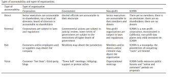 Proposal 13 For Icann Provide An Adjudication Function By