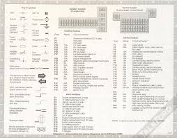 ford ka fuse box diagram 2005 ford wiring diagrams online