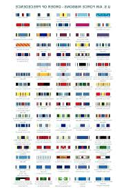Navy Order Of Precedence Chart Navy Awards Chart Us Army Decorations Order Of Precedence
