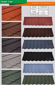 corrugated plastic panels corrugated plastic sheets 4x8 home depot corrugated plastic