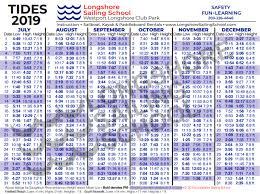 Tide Tables Longshore Sailing School