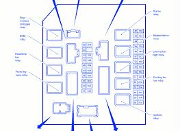 35 inspirational 2005 nissan 350z fuse box diagram amandangohoreavey Nissan Versa Fuse Box Diagram 2005 nissan 350z fuse box diagram inspirational 2004 nissan frontier main engine fuse box diagram wire
