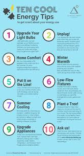Energy Smart Tips