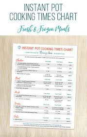 instant pot cooking times chart fresh