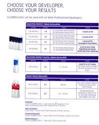 Hair Color Filler Chart Color Touch Plus Demi Permanent Hair Color By Wella Demi