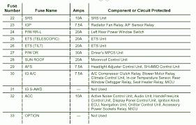 2005 acura tl wiring diagram 2005 acura tl aftermarket radio 1997 acura cl fuse box diagram at 2001 Acura Tl Fuse Box Diagram