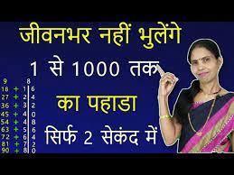 in hindi table math tricks