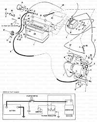 Category wiring diagram 180 bjzhjy simplicity b 110 2029903 allis chalmers garden tractor and wiring diagram c 3 180 3k 4k allison wiring diagrams