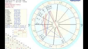 Full Natal Chart Interpretation Donald Trump Natal Chart Interpretation Youtube