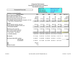 Cost Analysis Example Cost Benefit Analysis In Project Management Example Ukashturka
