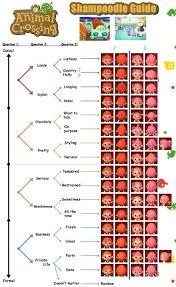 Animal Crossing Hair Chart Acnl Hair Guide Google Search Animal Crossing Hair