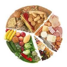 Diet Chart In Ramadan