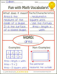 Frayer Model Language Arts Use These 5 Practical Strategies To Grow Students Math Vocabulary