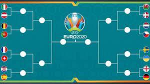 Uefa Euro 2020 | Il tabellone degli ottavi - YouTube