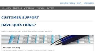 Esignal Charting Access Esignalcentral Com Esignal Stock Charting Software