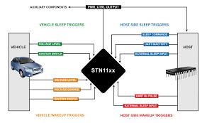 stn1170 obd ii sw can ms can interpreter ic stn11xx sleep wakeup triggers diagram