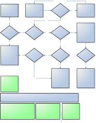 Convict Conditioning Flow Charts For Progression Convict