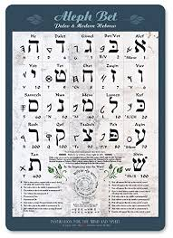 Paleo Hebrew Chart Biblical Modern Hebrew Laminated Sheet A3 11 7x16 5in Modern Ancient Paleo Hebrew Alef Bet Learning Chart Vowel Explanation For Basic Reading