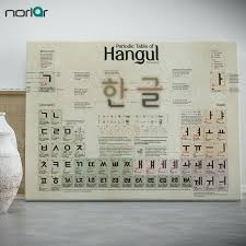 periodic table home decor home decorators collection blinds