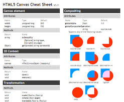 Html5 Cheat Sheet 15 Useful Html5 Tutorials And Cheat Sheets Web Design Ledger