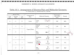 Chem 1303 Chapter 10 Vsepr And Hybridization State Smu