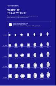 Pear Shaped Diamond Chart How Big Is A 1 Carat Diamond Really A Diamond Size Chart