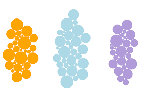 R Create Bubble Chart Similar To D3 Js Force Layout Using