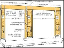 rough opening for garage door garage door rough opening repair in framing garage door rough opening