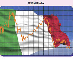 Ftse Live Chart Free Free Ftse Mib Live Price Chart Get All Information On The