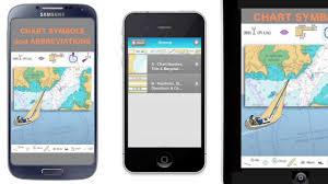 Nautical Chart Symbols App Chart Symbols Abbreviations