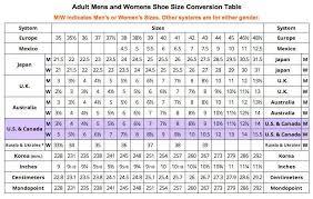 Shoe Size Conversion Table