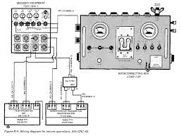 fm tactical single channel radio communications techniques wiring diagram for secure operations an grc 46