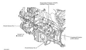 2008 gmc envoy engine diagram 2008 wiring diagrams online
